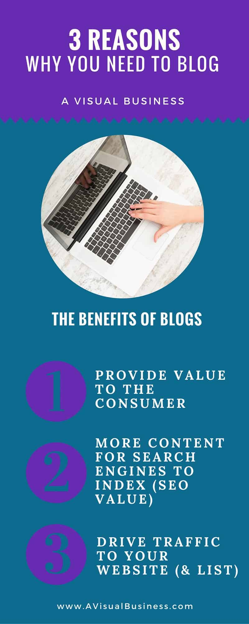 The 3 Benefits of blogging for your business