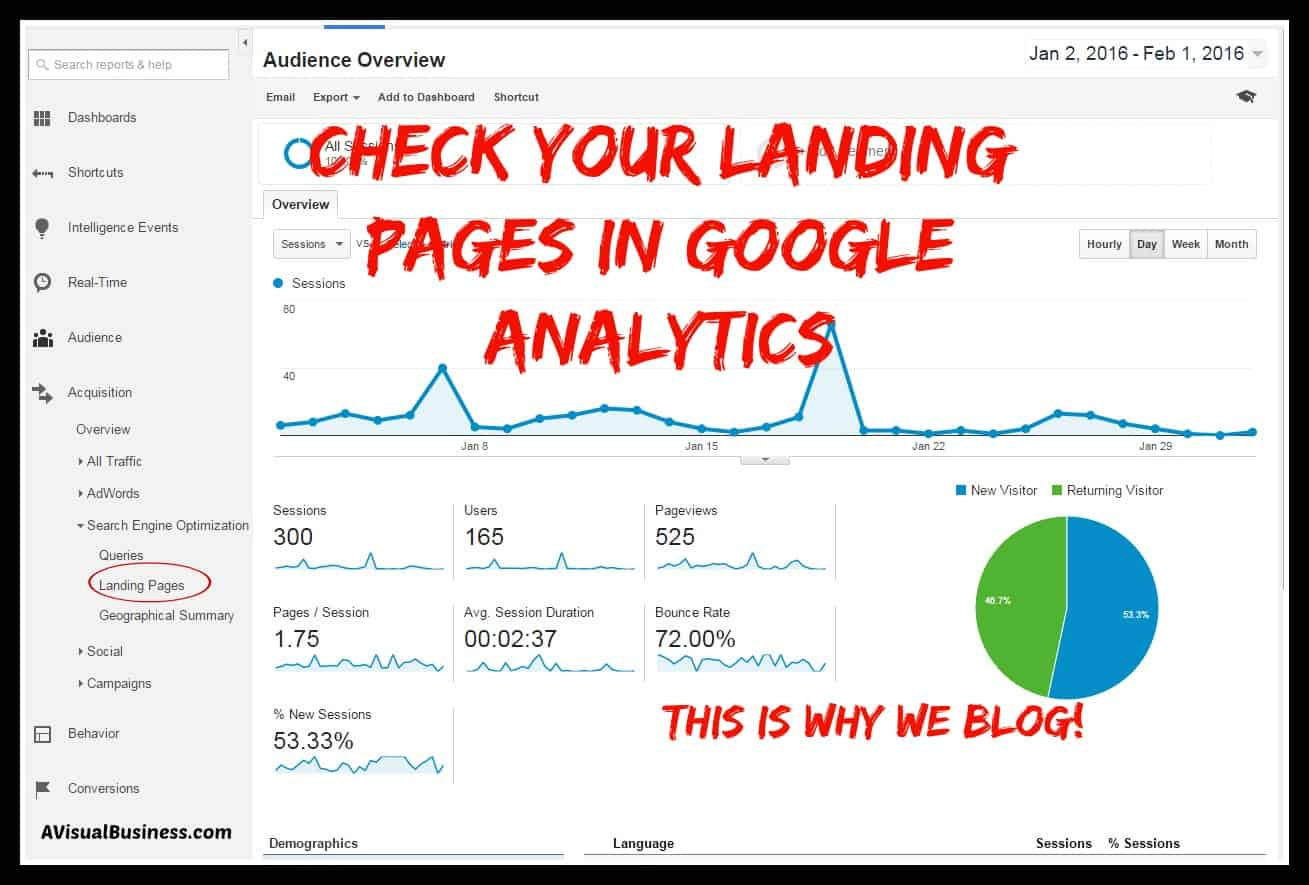 This is Why We Blog – Check your Landing Pages