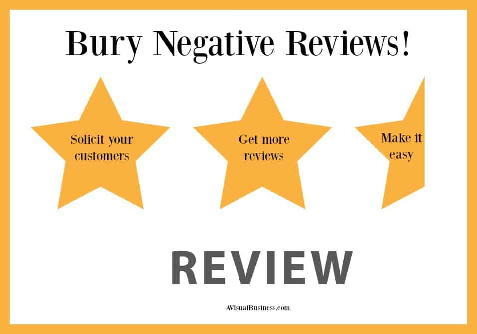 Don't Try to Beat Them – Bury Them, Reviews That Is