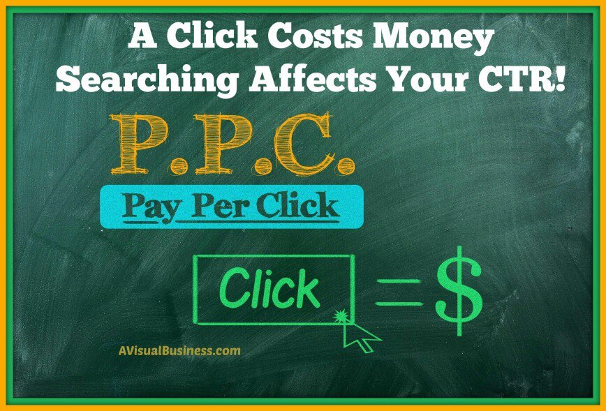Stop Searching for Your Paid Ads on Google!