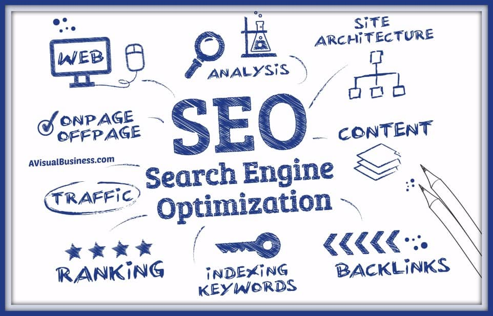 The many facets of search engine optimization