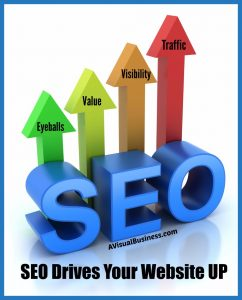 SEO helps your website drive more traffic, eyes and visibility
