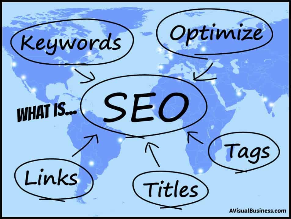Title and description tags are beneficial for seo