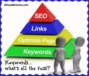 What all the fuss with keywords with regard to SEO