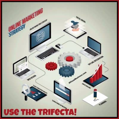 The Trifecta of Online Marketing – the Perfect 3