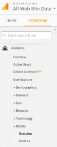 Check your mobile analytics in Google!