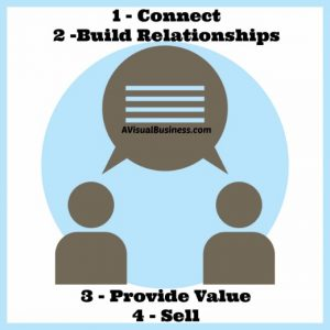 Make sure you are building connections before you push the sale