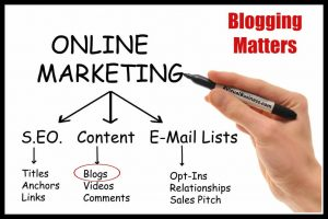 blogging makes a huge difference with your online presence