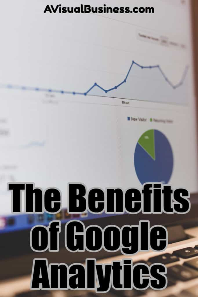 Do you understand the benefits of Google Analytics?
