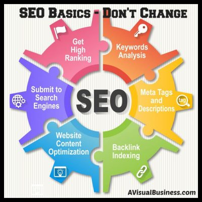 SEO basics don't change so here's what you can do