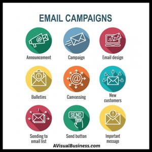 The process and steps for email marketing
